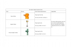 Hydro-Turbine-Generator_Page_05