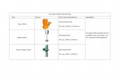 Hydro-Turbine-Generator_Page_06